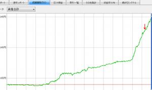 CHAS資金曲線