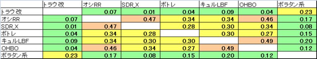 相関2016-4