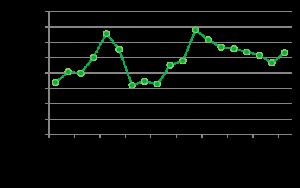 月間成績(2014年6月)
